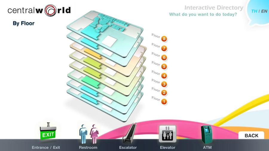 CENTRALWORLD MAP DIRECTORY Bribb Interactive