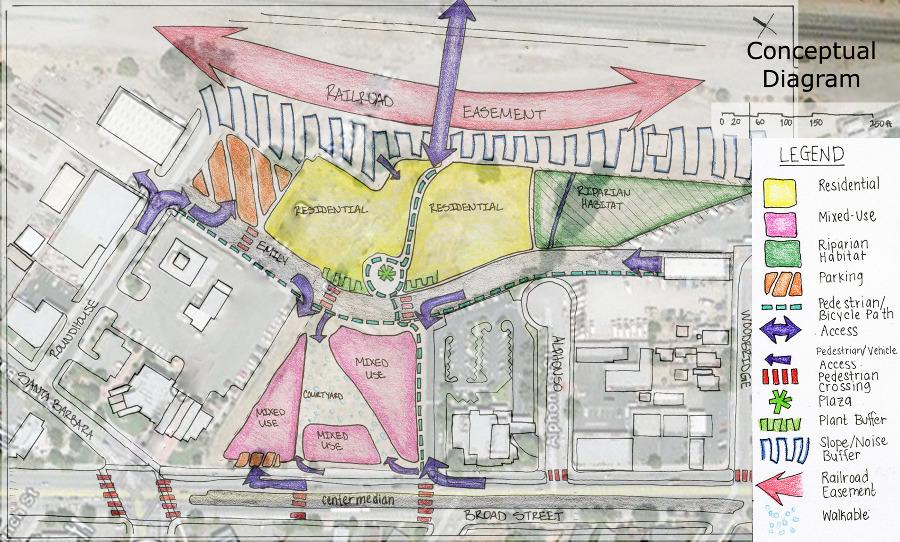 Urban Design Concept Plan Design Concept Site Plan